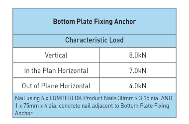 Bottom Plate Fixing Anchor